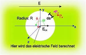 Elektrisches Potential Berechnen : elektrische eigenschaften der materie ~ Themetempest.com Abrechnung