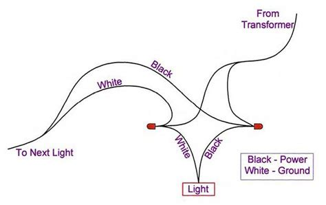 Deck Low Voltage Lighting Wiring Diagram Ideas For The