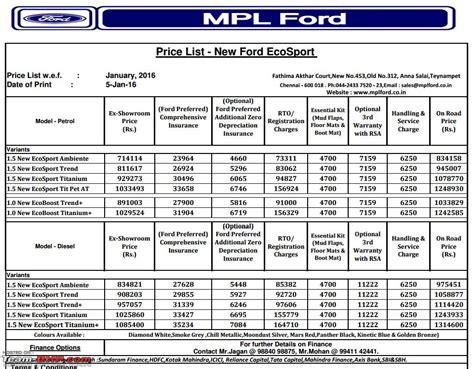 Ford Ecosport Price Pakistan