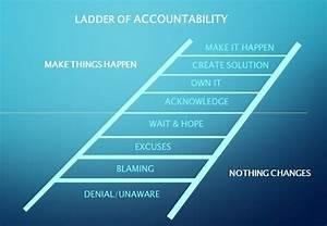 Accountability Ladder Diagram