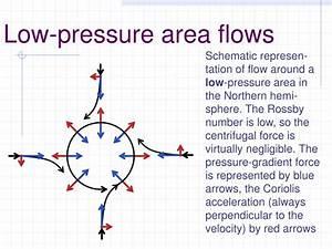 Ppt - Meteorology Powerpoint Presentation