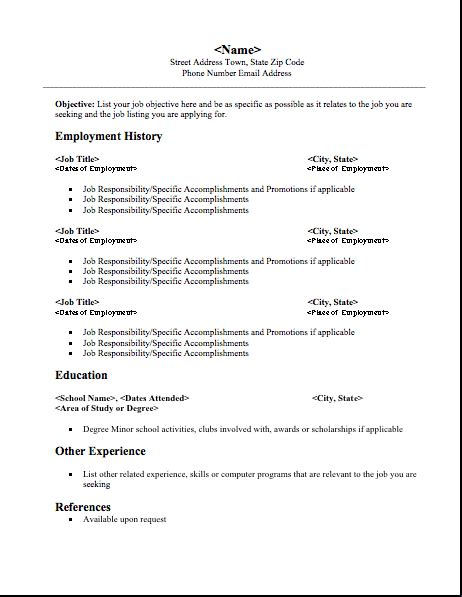 The Chronological Resume Lists The Following by Resume Formats