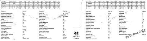 2005 Bmw Fuse Box Diagram by Instrument Panel Fuse Box Diagram Bmw X3 2004 2005