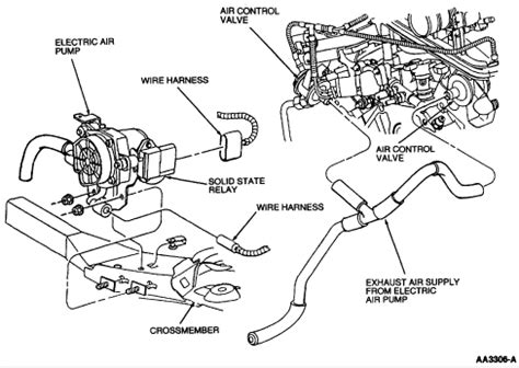 Looking For Diagram The Secondary Air Injection
