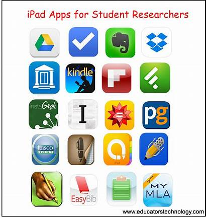 Apps Ipad Student Must Technology Research App
