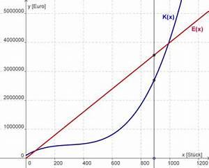Variable Kosten Pro Stück Berechnen : kosten gewinn und erl s ~ Themetempest.com Abrechnung