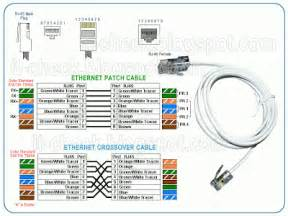 HD wallpapers wiring diagram for rj45 connector
