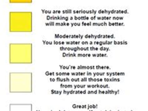 18 Best Images About Nursing (hydrationdehydration) On. Wiring Fire Alarm Systems Lds Church Finances. Suspended Drivers License Wa. Best Task Manager Iphone It Services Adelaide. Healthcare Process Improvement Consulting. University In Alexandria Va Onelogin Vs Okta. Colleges For Hotel Management. Ipad Inventory Management Best Used Auto Loan. Small Business Loans For Minorities With Bad Credit