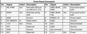 To What Pins In This Table Do I Assign My Front Panel
