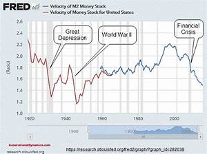 Understanding Inflation And Rate Impact Using Money