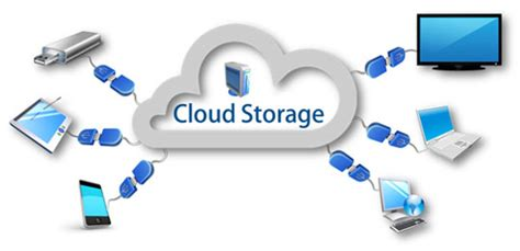 Cloud Storage Resumable Upload by How To Perform A Cloud Storage Services Comparison The Ad Buzz