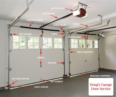 overhead door parts products doug s garage door service