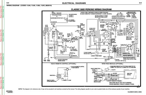 Lincoln 225 Ac Wiring Diagram by Lincoln Ac Dc 225 125 Welder Wiring Diagram Wiring Diagram