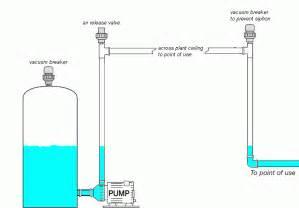 air release vacuum breaker valve