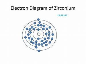 PPT - zirconium PowerPoint Presentation - ID:2418783