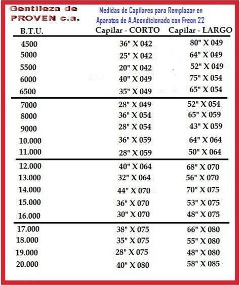 tabla de capilares de refrigeracion tabla calcular capilares de refrigeracion proven