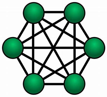 Interconnection Networks Multistage Network Mesh Connected Wikipedia