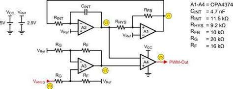 Planet Analog Signal Chain Basics