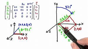 Rotation Matrix - Interactive 3d Graphics