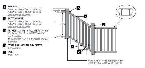 Standard Handrail Size - standard measurements for indoor stair railing