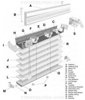 horizontal blind parts diagram window blind