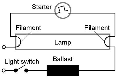 incandescent l working principle bs 1 on emaze