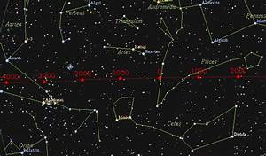 When does the Age of Aquarius begin? | Human World | EarthSky