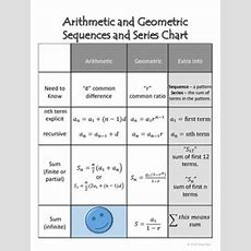 Best 25+ Series Formula Ideas On Pinterest  Teen Library Displays, Library Book Displays And