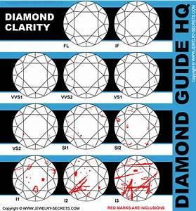 Diamond Color Rarity Chart How To Read A Diamond Report Jewelry Secrets