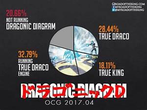 Ocg 2017 04 Metagame  1 Apr  U2013 30 Jun 2017