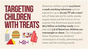 17 Best images about Food Marketing to Kids on Pinterest ...