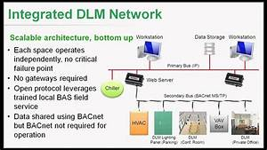 Wattstopper  Dlm Networking  Part 5 - Network Architecture  Integrating A Dlm Network