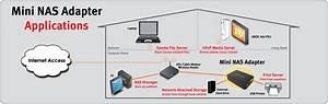 Usr    Network Attached Storage