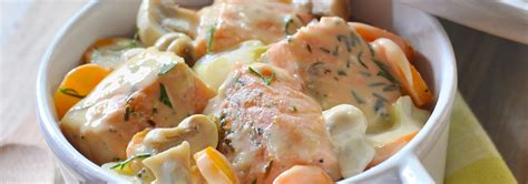 recettes plat principal envie de bien manger