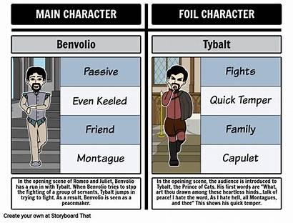 Foils Romeo Juliet Character Foil Examples Definition