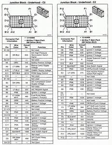 Cat 3126 Ecm Pin Wiring Diagram