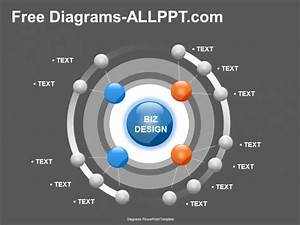 Spheres Relationship Diagrams Ppt     Download Free