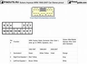 70 Luxury Subaru Radio Wiring Diagram