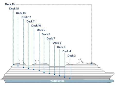 Silhouette Deck Plan 8 by Cruises Cruise Cruises With