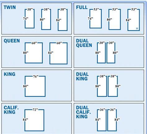 standard size mattress mattress size standard pictures reference