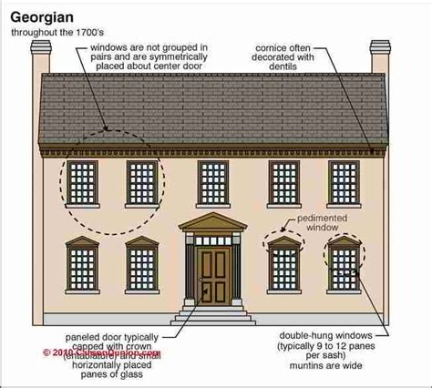 georgian house features pictures architecture building type identification guide