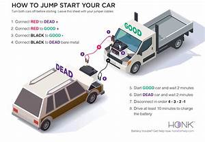 Jumping A Car Instructions