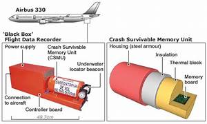 BBC NEWS | Special Reports | Flight recorders: clues to ...