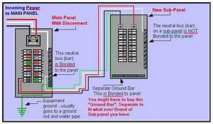 3 Wire Sub Panel Diagram