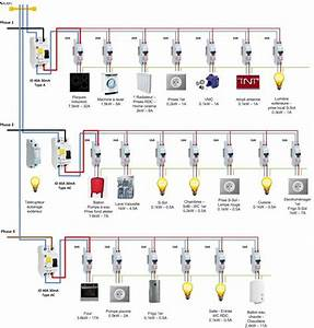 Pin By Pavel Butsnevich On Electricity