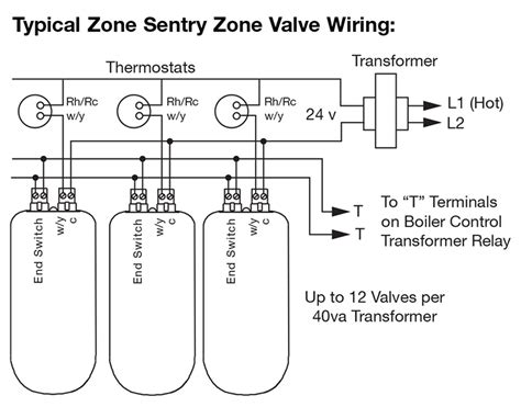 wire diagram  taco zone valves  hydronic heating systems