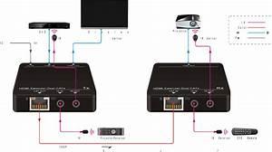 Hdmi Extender Over Cat5e  6 1080p Avs