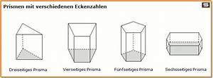 Fünfeck Berechnen : prisma formeln berechnen volumen oberfl che mantelfl che ~ Themetempest.com Abrechnung