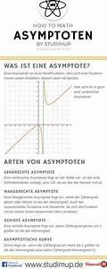 Wendestellen Berechnen : 93 besten mathe spickzettel bilder auf pinterest ~ Themetempest.com Abrechnung