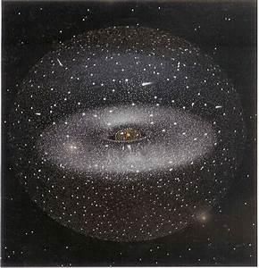 Kuiper Belt and Oort. | Space | Pinterest | Oort Cloud ...